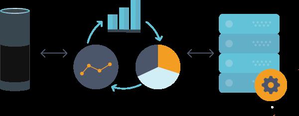 Alexa for Business - data management