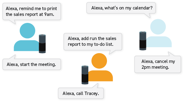 Alexa for business - voice search