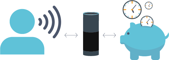 Alexa for Business - saving time and money