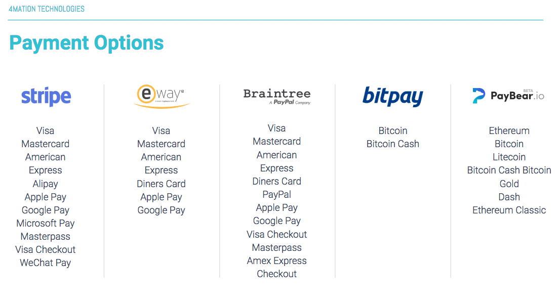 Payment Options 4mation