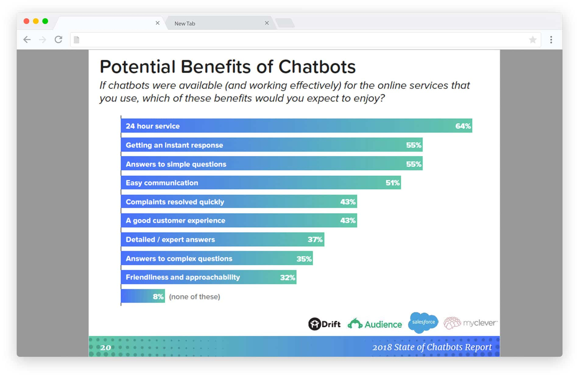 Potential benefits of a chatbot