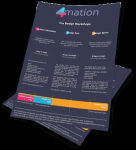 4mation Design Sprint and Design Workshops Brochure